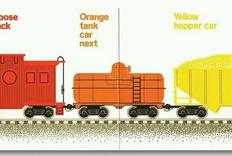 火车快跑 Freight Train(过程 · 第二篇)